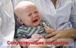 Цитомегаловирусная инфекция у взрослых: симптомы, лечение, профилактика